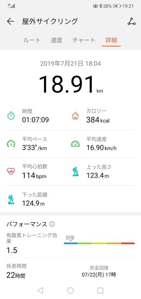屋外サイクリングの運動履歴(ワークアウト)詳細