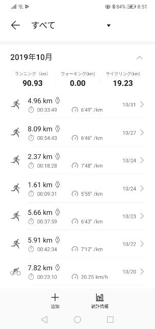 10月は急激な温度差のせいか体調がすぐれない日もあり、日が暮れるのが早くなったりなどで走行距離は100キロを切りました。