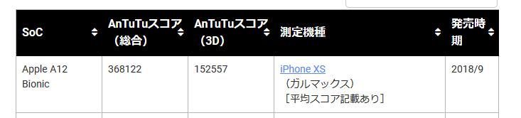 【iphone XS】スペック