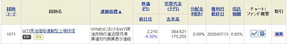 銘柄名    WTI原油価格連動型上場投信