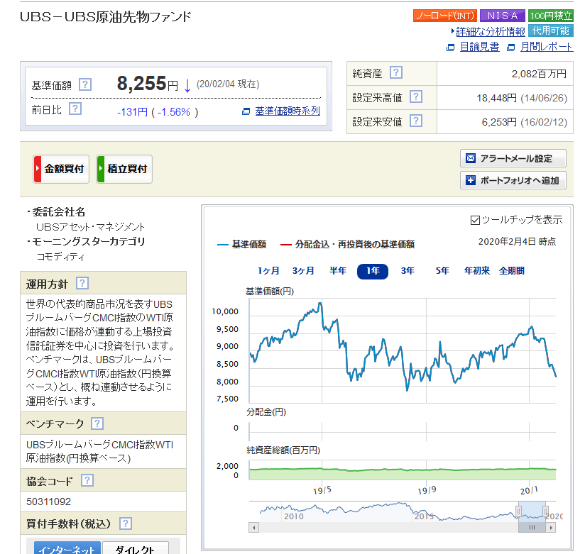 投資信託(原油WTI)