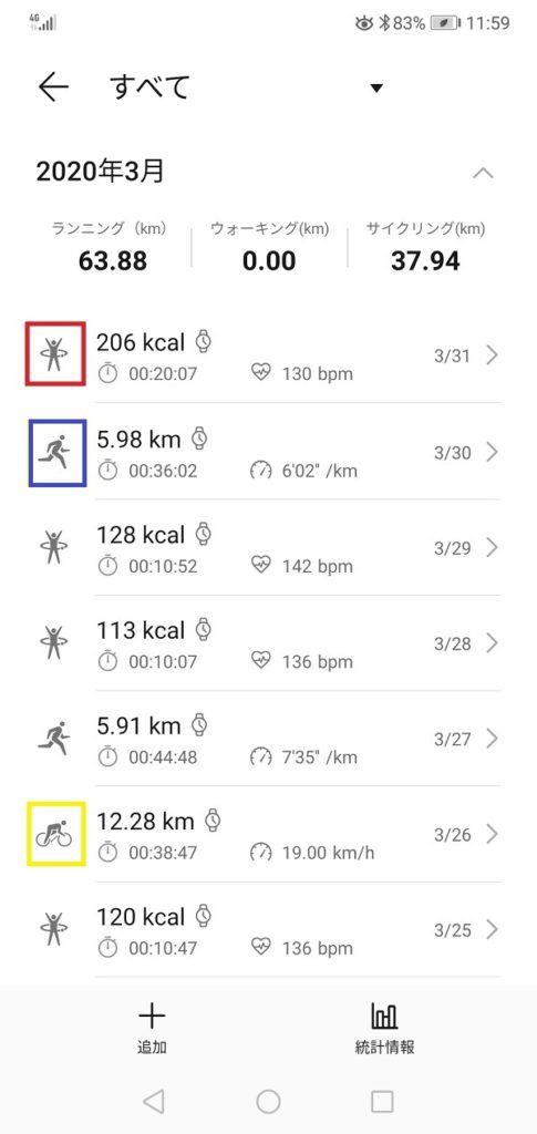 2年目の3月から始めたアプリでとった運動記録3/25-3/31