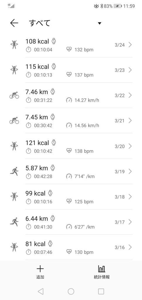 2年目の3月から始めたアプリでとった運動記録3/16-3/24