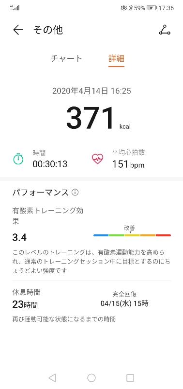 データ② 371kcal