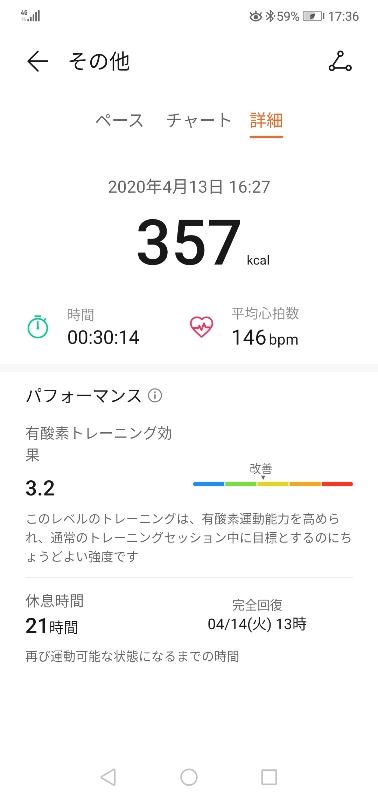 データ③ 357kcal