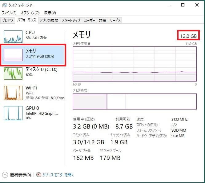 先ほどのメモリ増設前は「4GB」だったのが、増設後は「12GB」になっています。