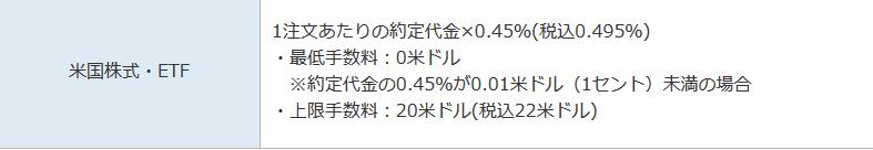 SBI証券外国株手数料