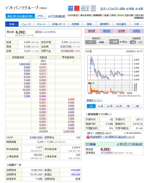 株の取引き画面
