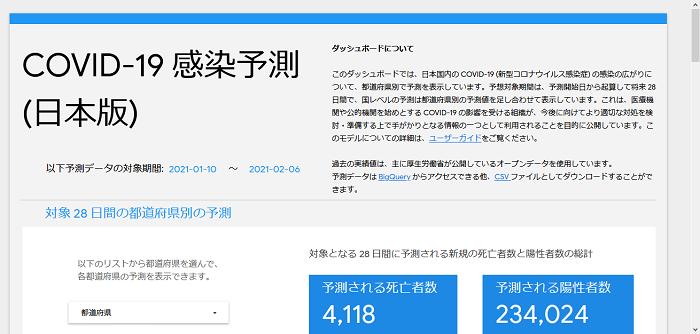 日本の新型コロナウィルスの新規感染予測