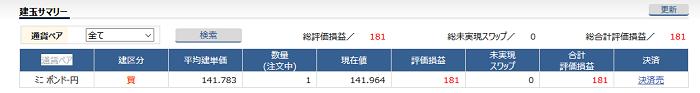 実際にSBI証券で買ったミニ ポンド/円です