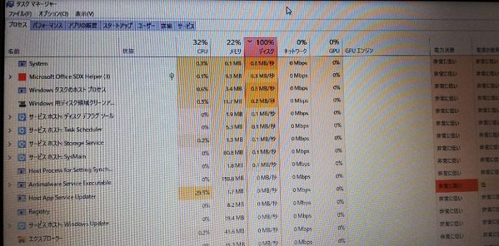 ディスクの使用率が常に100%になった