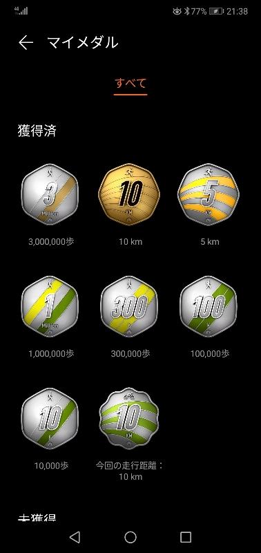 獲得したメダル