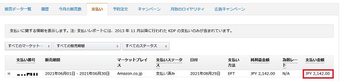 kindle本売り上げ支払いレポート2021/6